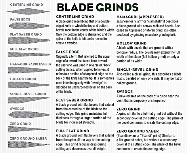 Survival Knife Blade Design & Type